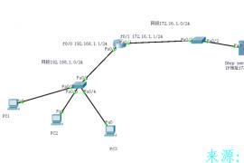 思科配置服务器DHCP服务使PC机可以自动获取ip地址,子网掩码,默认网关,DNS服务器。