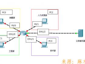 思科模拟器实验配置路由器-4个部门的电脑都可以访问公司服务器网站www.sohu.com