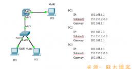 课堂小实验- 利用三层交换机实现VLAN间路由