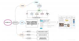 微信公众号简单设计及各功能实现的一些讲解