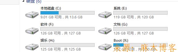 如何用老毛桃PE启动盘进入PE系统给硬盘分区 硬盘分区 教你怎么分区 第9张